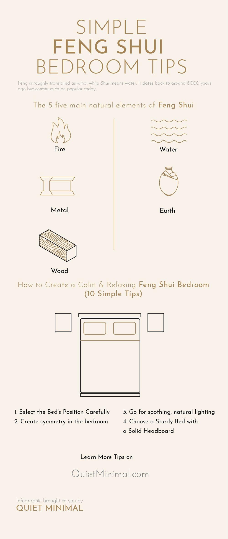 feng shui bedroom infographic