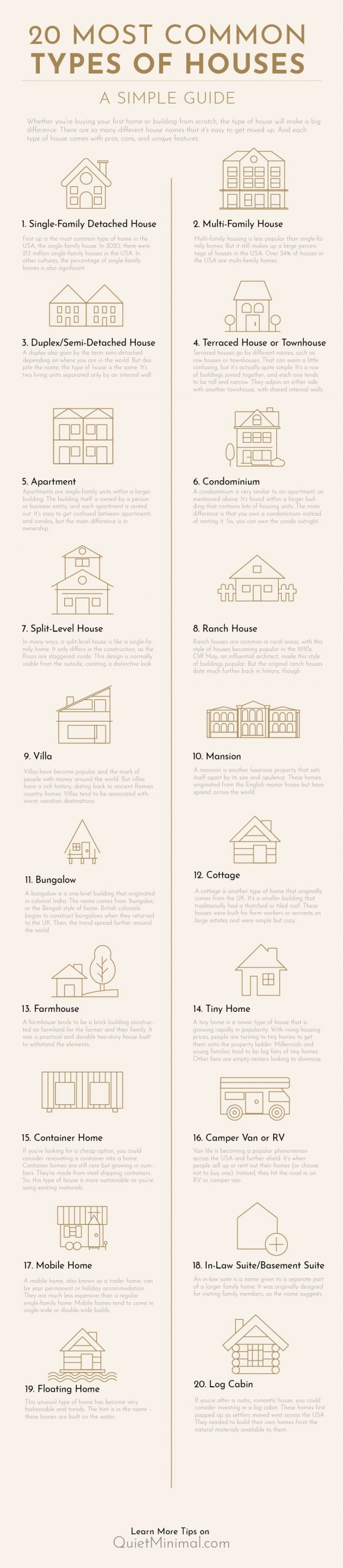 The most  common types of houses in America (Infographic)